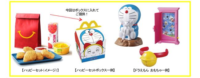セット メニュー ハッピー サイド マクドナルドのお子様セット(ハッピーセット)は選べるサイドメニューとおもちゃが魅力